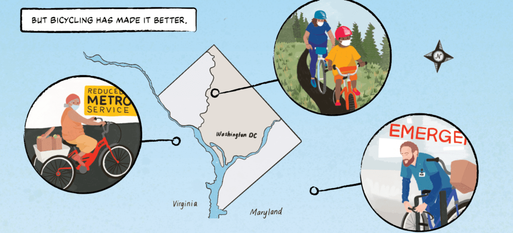 Panel 3: A caption reads 'But bicycling has made it better.' The images shows a map of the Washington, D.C. region showing DC, Virginia, and Maryland. Inset boxes from each region show different people biking. In Virginia, a woman hauling groceries on a cargo trike passes a sign that says 'Reduced Metro Service.' In Maryland, a man in hospital scrubs with an RN badge unlocks his bike outside a sign reading 'Emergency Room.' In DC, a parent rides behind a child on a trail, both wearing masks.