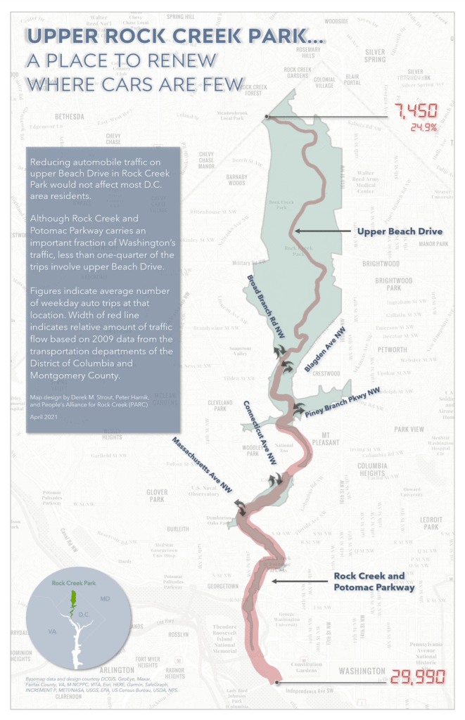 map showing traffic volume of Rock Creek & Potomac Parkway and Beach Drive in Rock Creek Park. Upper beach drive carries less than 25% of the traffic volume.