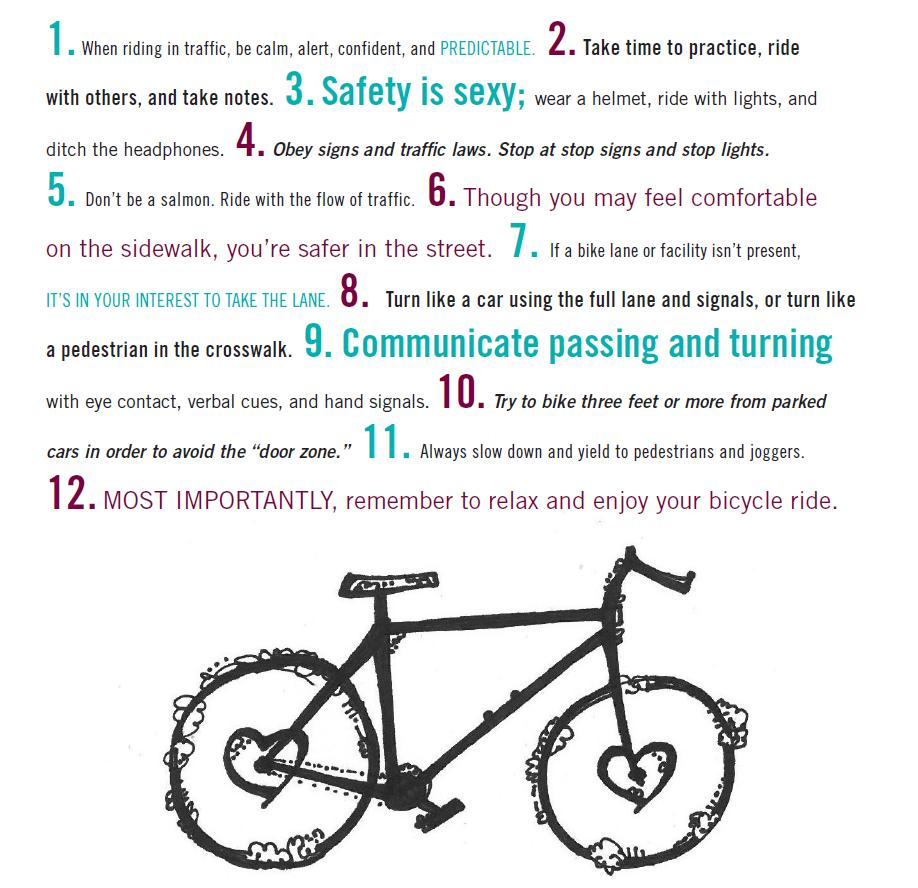 Top 12 Must-Knows of Urban Bicycling